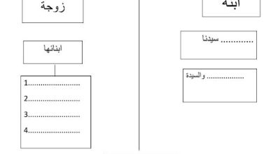 Photo of صف ثاني فصل ثاني تربية إسلامية أوراق عمل درس السيدة فاطمه رضي الله عنها