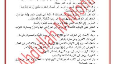 Photo of صف ثاني عشر فصل ثاني لغة عربية رموز شخصيات رواية الأمير الصغير