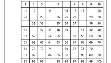 Photo of صف أول فصل ثاني رياضيات أوراق عمل كتابة العدد الناقص في النمط