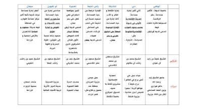 Photo of صف رابع فصل ثاني دراسات اجتماعية اوراق عمل إمارة ومسمى