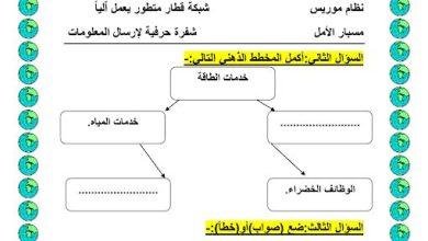 Photo of صف ثامن فصل ثاني دراسات اجتماعية أوراق عمل الوحدة الثانية