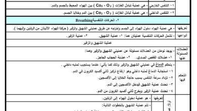 Photo of صف تاسع متقدم فصل ثاني احياء ملخص الجهاز التنفسي