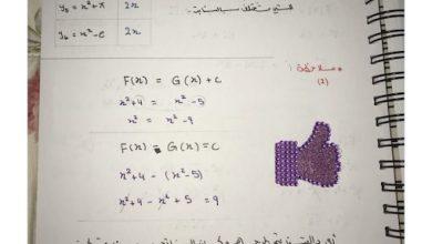 Photo of صف ثاني عشر متقدم فصل ثاني رياضيات حلول و شرح الوحدة الخامسة الدوال الأصلية
