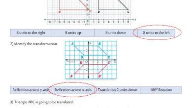 Photo of امتحان تجريبي مع الحلول رياضيات منهج إنجليزي صف ثامن فصل ثاني