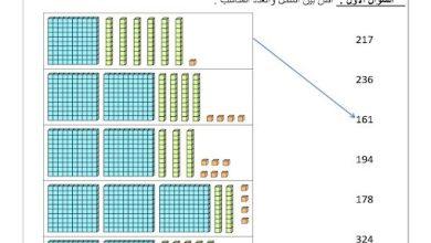 Photo of صف ثاني فصل ثاني ورق عمل رياضيات كتابة وقراءة الأعداد حتى 1000
