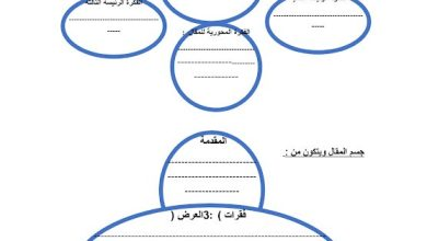 Photo of صف عاشر فصل ثاني مخطط لكتابة مقال في مادة اللغة العربية