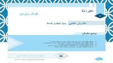 Photo of صور حل درس نوادر جحا لغة عربية الصف السادس