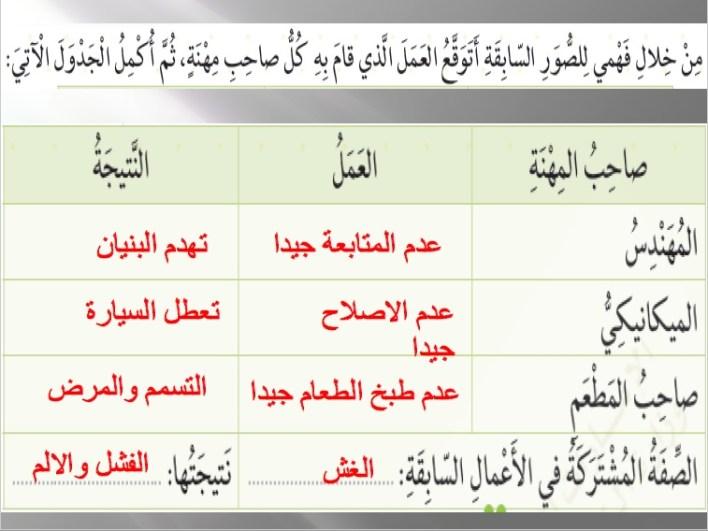 حل درس سورة المطففين تربية إسلامية