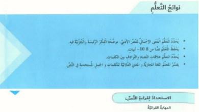 Photo of صور حل درس حكم ومواعظ لغة عربية الصف السابع الفصل الثالث