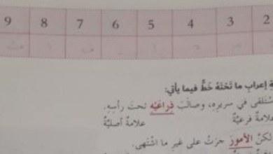 Photo of حل علامات اعراب الاسم الاصلية والفرعية صف سابع عربي