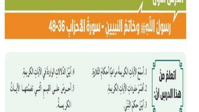 Photo of حل درس رسول الله وخاتم النبيين تربية إسلامية صف حادي عشر فصل ثالث