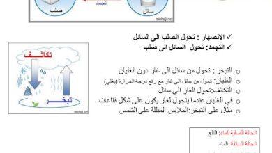 Photo of ملخص درس تغيرات الحالة علوم صف ثاني فصل ثالث
