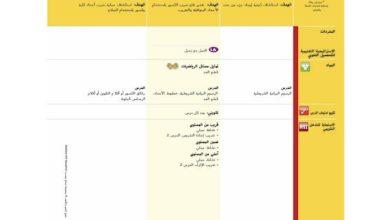 Photo of دليل المعلم رياضيات الوحدة 10 ضرب الكسور وقسمتها صف خامس فصل ثالث