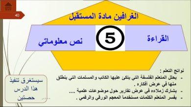 Photo of حل درس الغرافين مادة المستقبل لغة عربية صف ثاني عشر فصل ثالث