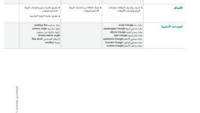 Photo of دليل المعلم الوحدة 12 المثلثات المتطابقة رياضيات صف تاسع
