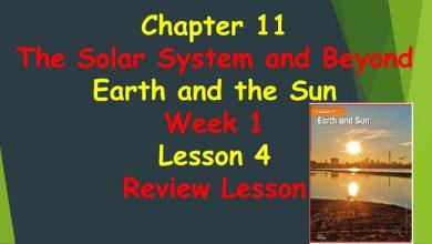 Photo of صف ثاني فصل ثالث تلخيص درس الأرض والشمس علوم منهج المجلس