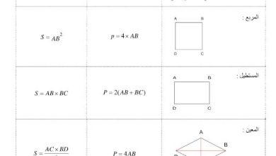 Photo of صف ثاني عشر فصل ثالث الرياضيات قوانين المساحات والحجوم