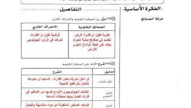Photo of صف سابع فصل ثالث علوم إجابة درس الصفائح التكتونية من دليل الأنشطة
