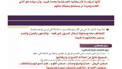 Photo of اجابة درس العم خشبة لمادة اللغة العربية الصف التاسع