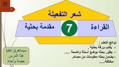 Photo of درس شعر التفعيلة مع الاجابات لغة عربية الصف الثاني عشر