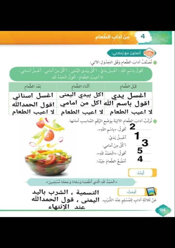 درس من آداب الطعام مع الاجابات تربية إسلامية