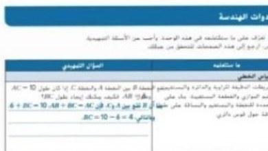 Photo of حل كتاب النشاط رياضيات وحدة ادوات الهندسة ثامن الفصل الثالث