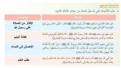 Photo of حل درس مع رسولي في الجنة تربية اسلامية الصف الخامس الفصل الثالث