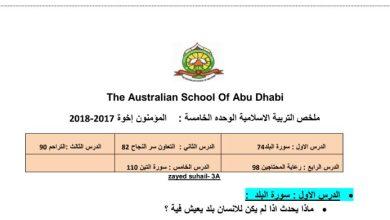 Photo of ملخص درس سورة البلد والتعاون سر النجاح تربية إسلامية صف ثالث فصل ثالث