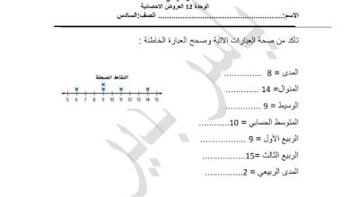 Photo of ورق عمل العروض الإحصائية رياضيات صف سادس فصل ثالث