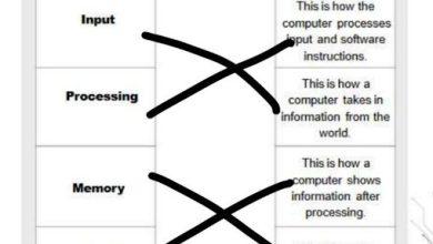 Photo of حل الوحدة 1 – 2 تصميم وتكنولوجيا صف سادس فصل ثالث