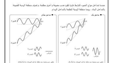Photo of ملخص وحدة التداخل والحيود فيزياء صف ثاني عشر عام فصل ثالث