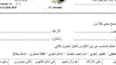 Photo of ورقة عمل الطريق إلى الجنة تربية إسلامية صف ثامن فصل ثالث