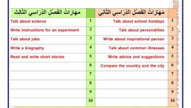 Photo of مذكرة مراجعة لمهارات الفصل الثاني والفصل الثالث لغة إنجليزية صف خامس