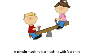 Photo of ملخص الآلات البسيطة علوم منهج إنجليزي صف ثالث فصل ثالث