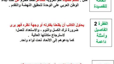 Photo of استجابة أدبية لدرس (أمم العروبة – جمال الحياة) مع نموذج تدريبي لغة عربية صف سادس فصل ثالث