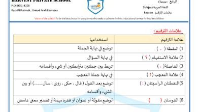 Photo of أوراق عمل علامات الترقيم لغة عربية صف رابع فصل ثالث