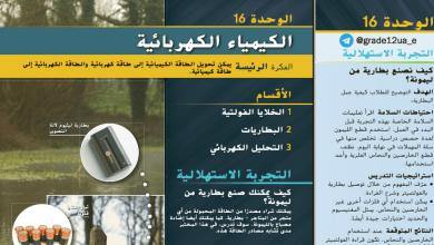 Photo of دليل المعلم كيمياء صف ثاني عشر فصل ثاني