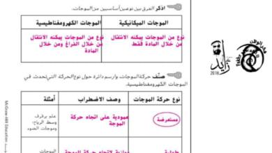 Photo of صف السابع فصل ثاني علوم حل درس الموجات