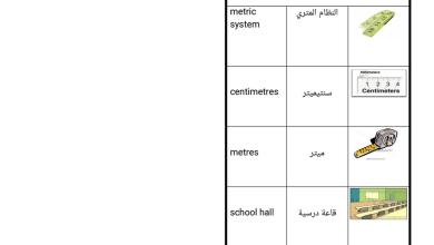Photo of مفردات الوحدة الخامسة لغة إنجليزية صف ثالث فصل ثاني