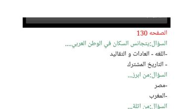 Photo of حل درس السكان في الوطن العربي دراسات اجتماعية صف تاسع فصل ثاني
