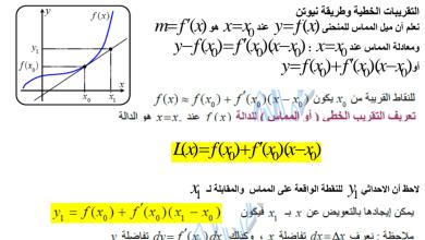 Photo of صف ثاني عشر متقدم فصل ثاني رياضيات ملزمة في الوحدة الرابعة تطبيقات الاشتقاق