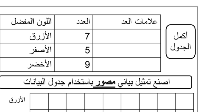 Photo of أوراق عمل متنوعة تجمع الرياضيات والعلوم والحاسوب صف أول فصل ثاني