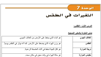 Photo of أوراق عمل التغيرات في الطقس علوم صف ثالث فصل ثاني
