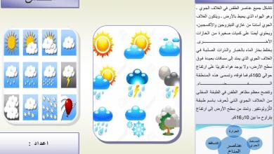Photo of صف أول فصل ثاني علوم  مطوية عن الطقس