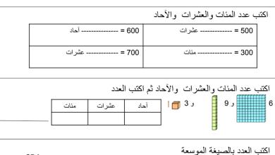 Photo of صف ثاني فصل ثاني رياضيات ورق عمل الصيغة الموسعة