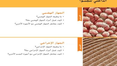 Photo of صف ثامن فصل ثاني علوم تلخيص جهاز الهضم والإخراج