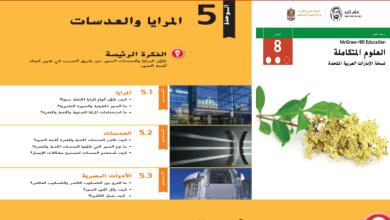 Photo of صف ثامن فصل ثاني تلخيص وحدة المرايا والعدسات الجزء الثالث