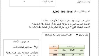 Photo of صف ثالث فصل أول مذكرة رياضيات