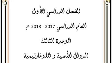 Photo of الوحدة الثالثة الدوال الاسية واللوغاريتمية رياضيات صف ثاني عشر عام فصل أول
