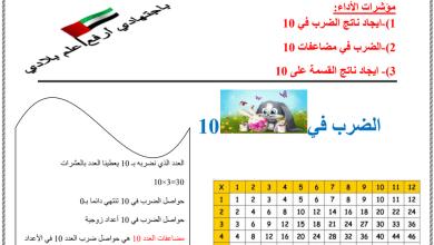 Photo of ثالث رياضيات أوراق عمل الضرب والقسمة